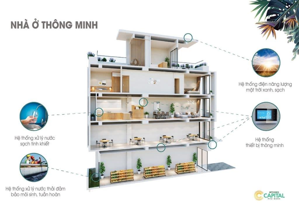 nha-o-thong-minh-MeyHomes-Capital-Phu-Quoc